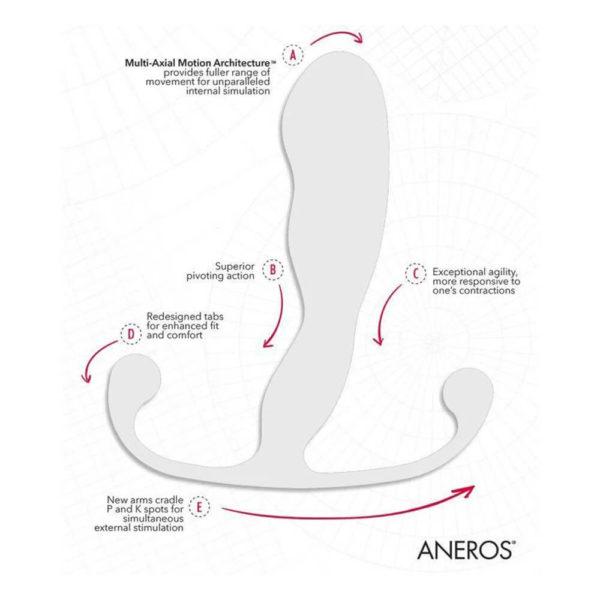 Aneros MGX Trident Prostate Massager Info